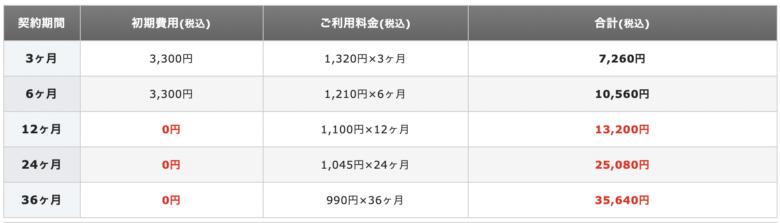 エックスサーバー料金表②